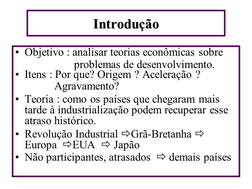 Introdução Objetivo : analisar teorias econômicas sobre problemas de desenvolvimento.