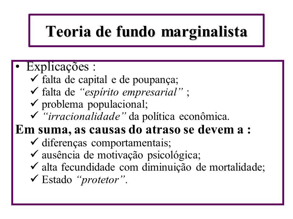 Teoria de fundo marginalista Explicações : falta de capital e de poupança; falta de espírito empresarial ; problema populacional; irracionalidade da política econômica.