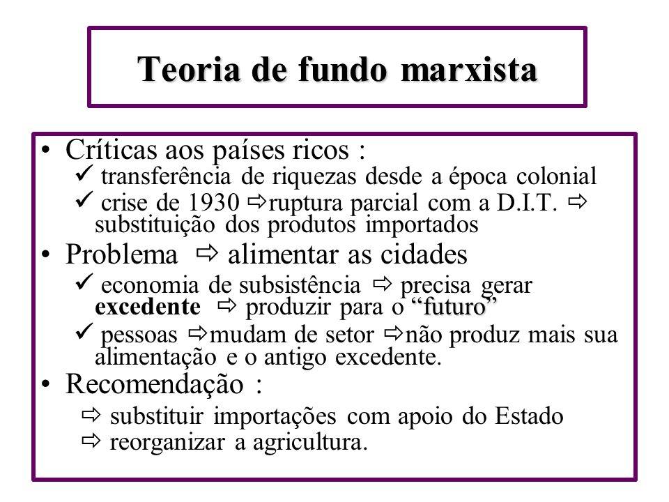 Teoria de fundo marxista Críticas aos países ricos : transferência de riquezas desde a época colonial crise de 1930 ruptura parcial com a D.I.T.