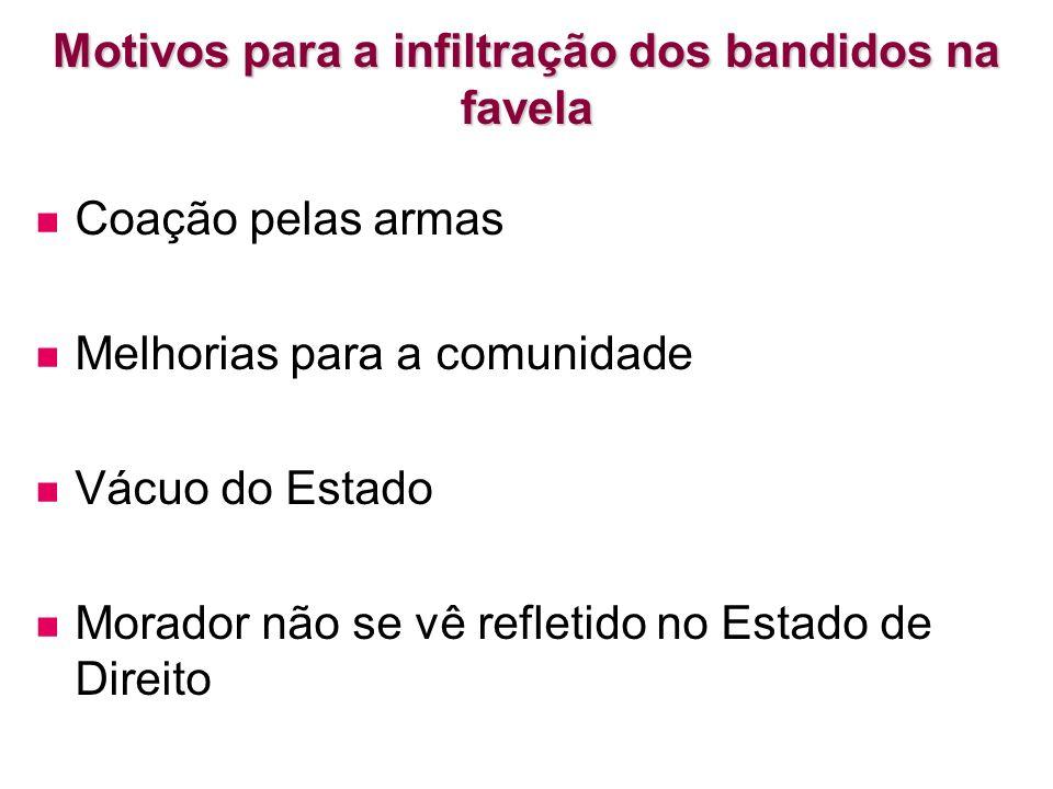 Motivos para a infiltração dos bandidos na favela Coação pelas armas Melhorias para a comunidade Vácuo do Estado Morador não se vê refletido no Estado