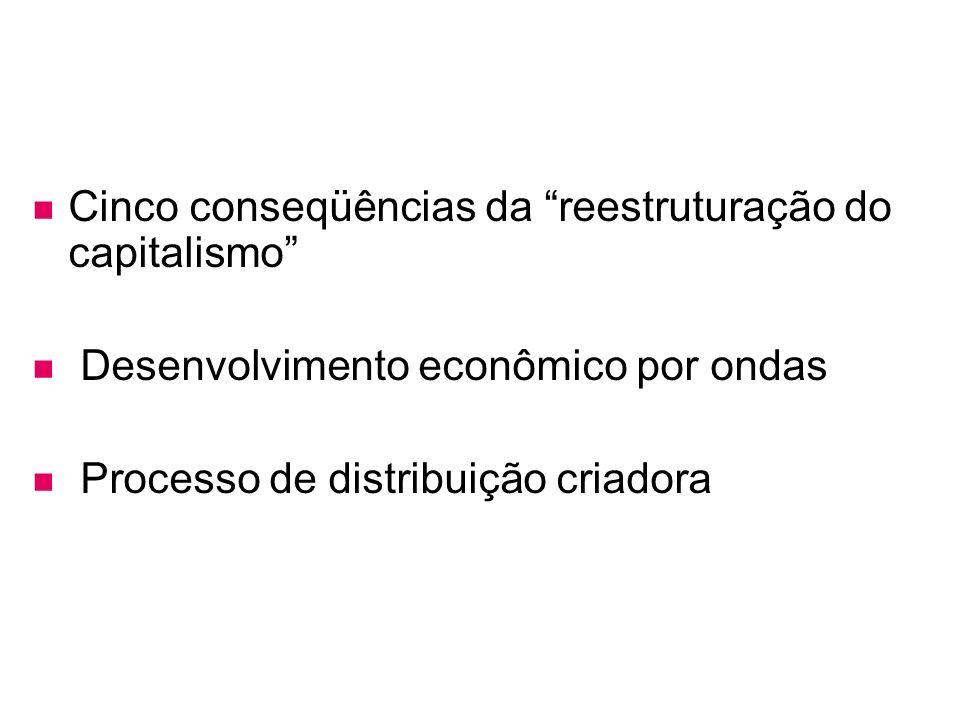 Cinco conseqüências da reestruturação do capitalismo Desenvolvimento econômico por ondas Processo de distribuição criadora