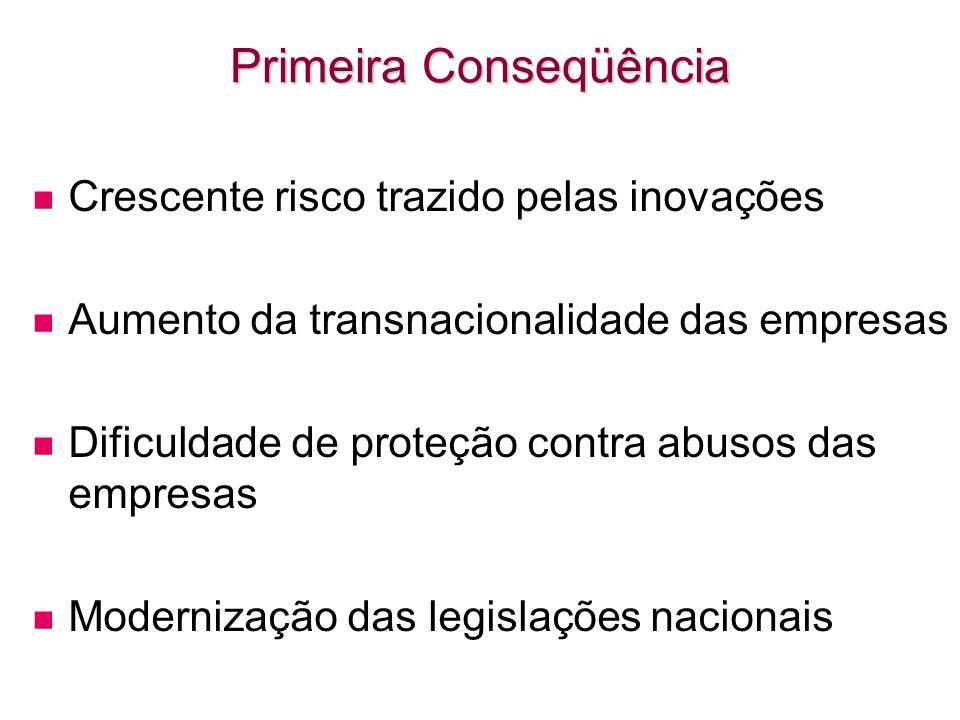Primeira Conseqüência Crescente risco trazido pelas inovações Aumento da transnacionalidade das empresas Dificuldade de proteção contra abusos das emp