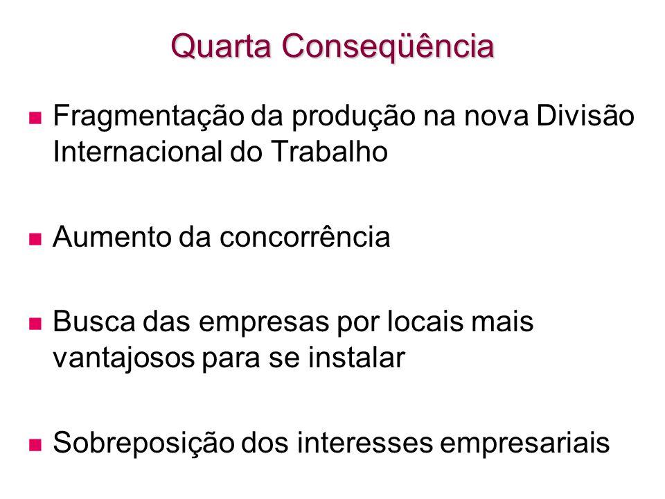 Quarta Conseqüência Fragmentação da produção na nova Divisão Internacional do Trabalho Aumento da concorrência Busca das empresas por locais mais vant