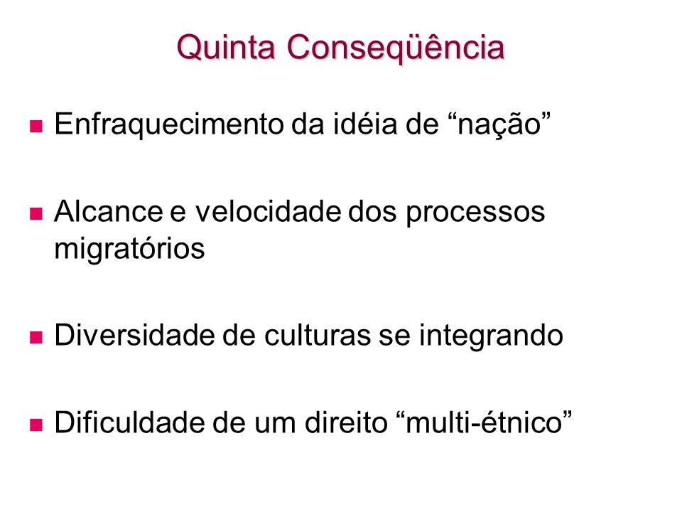 Quinta Conseqüência Enfraquecimento da idéia de nação Alcance e velocidade dos processos migratórios Diversidade de culturas se integrando Dificuldade