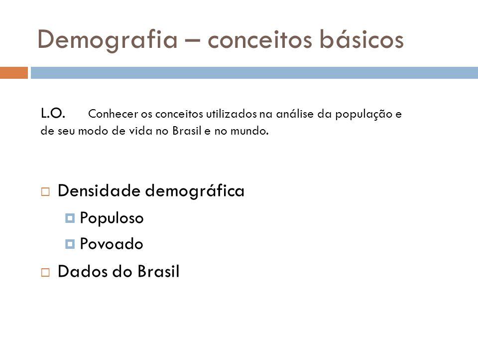 Demografia – conceitos básicos Densidade demográfica Populoso Povoado Dados do Brasil L.O.
