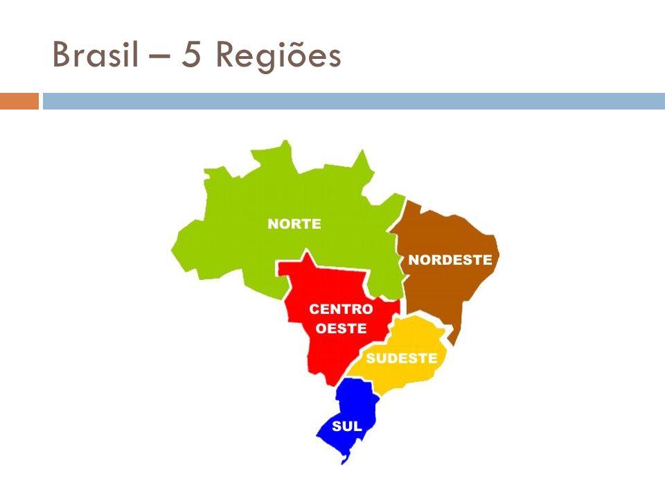 Brasil – Povoamento