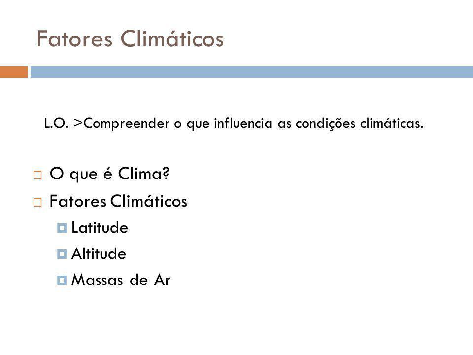 Fatores Climáticos O que é Clima? Fatores Climáticos Latitude Altitude Massas de Ar L.O. >Compreender o que influencia as condições climáticas.
