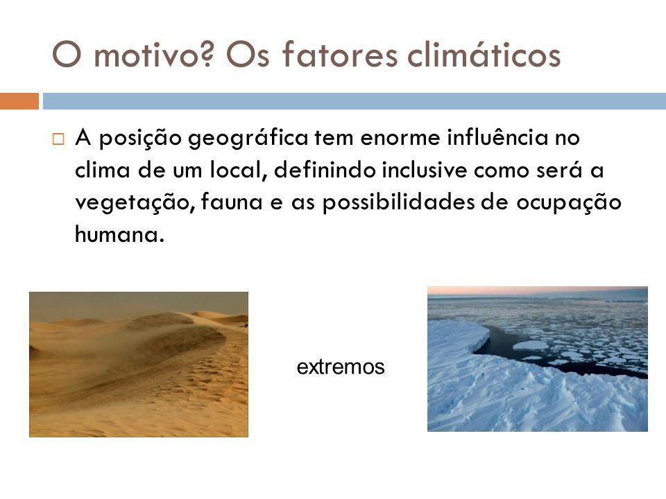 O motivo? Os fatores climáticos A posição geográfica tem enorme influência no clima de um local, definindo inclusive como será a vegetação, fauna e as