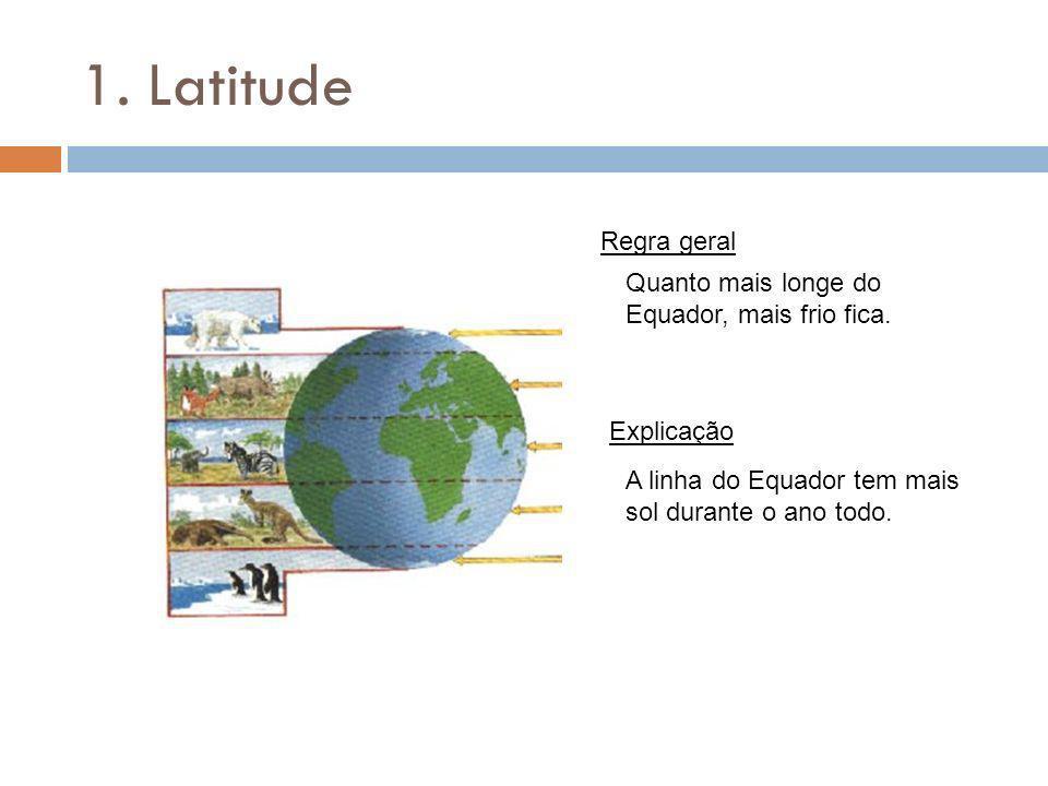 1. Latitude Quanto mais longe do Equador, mais frio fica. A linha do Equador tem mais sol durante o ano todo. Regra geral Explicação