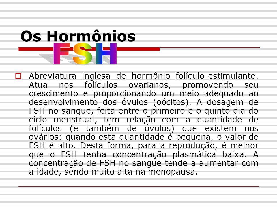 Os Hormônios Abreviatura inglesa de hormônio folículo-estimulante.