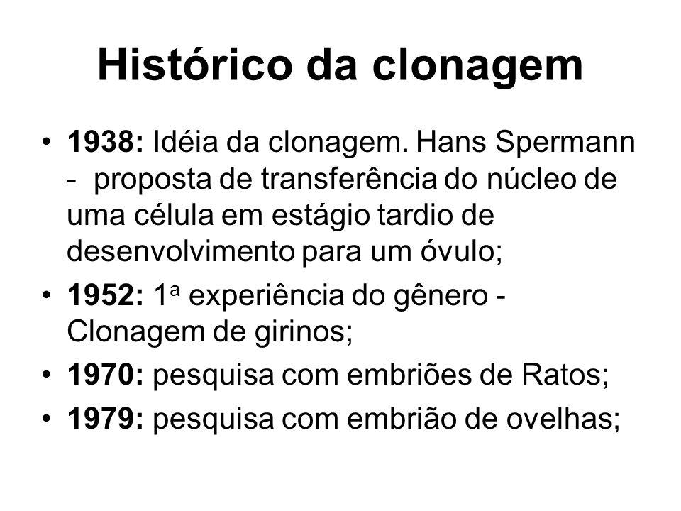 Histórico da clonagem 1938: Idéia da clonagem. Hans Spermann - proposta de transferência do núcleo de uma célula em estágio tardio de desenvolvimento