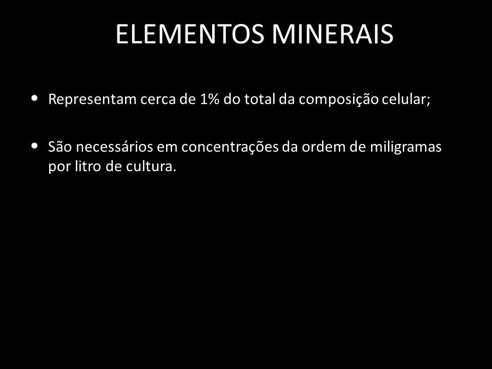 ELEMENTOS MINERAIS Representam cerca de 1% do total da composição celular; São necessários em concentrações da ordem de miligramas por litro de cultur