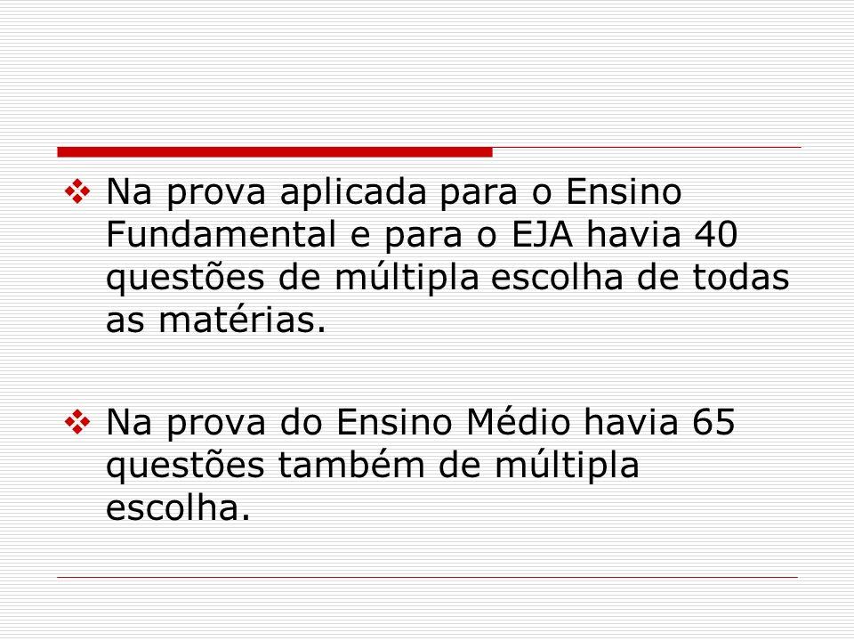 Na prova aplicada para o Ensino Fundamental e para o EJA havia 40 questões de múltipla escolha de todas as matérias. Na prova do Ensino Médio havia 65