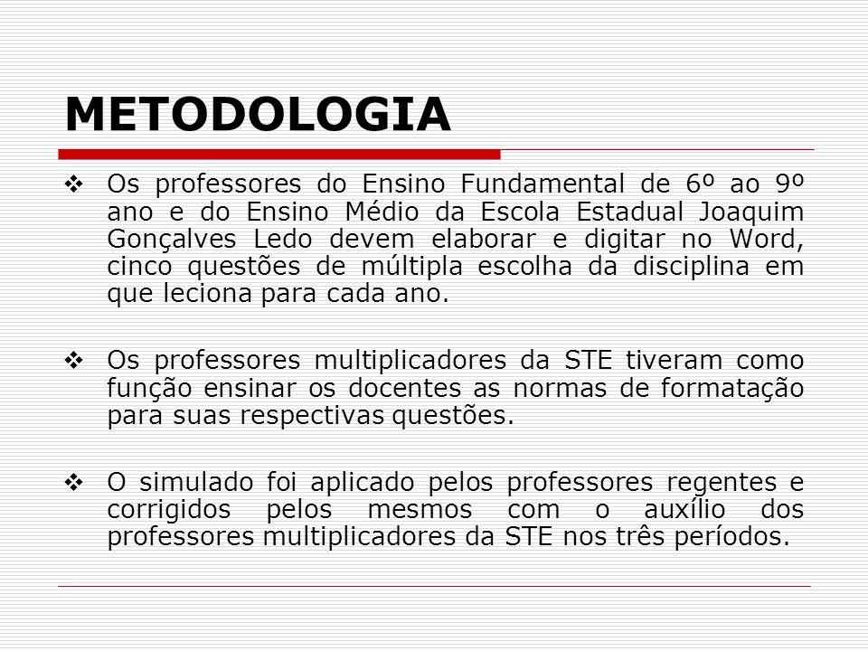 METODOLOGIA Os professores do Ensino Fundamental de 6º ao 9º ano e do Ensino Médio da Escola Estadual Joaquim Gonçalves Ledo devem elaborar e digitar
