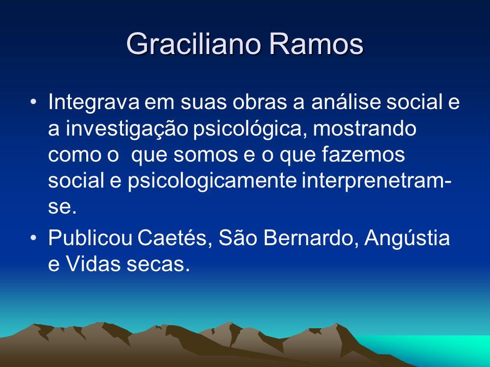 Graciliano Ramos Integrava em suas obras a análise social e a investigação psicológica, mostrando como o que somos e o que fazemos social e psicologic
