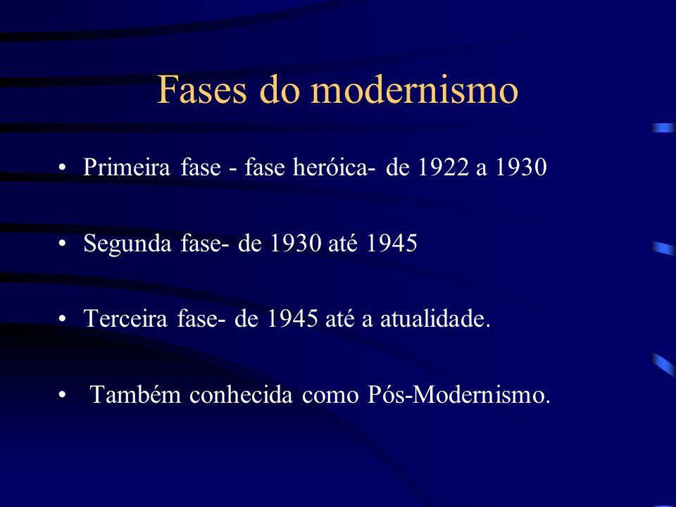 Fases do modernismo Primeira fase - heróica- de 1922 a 1930 Segunda fase- de 1930 até 1945 Terceira fase- de 1945 até a atualidade. Também conhecida c