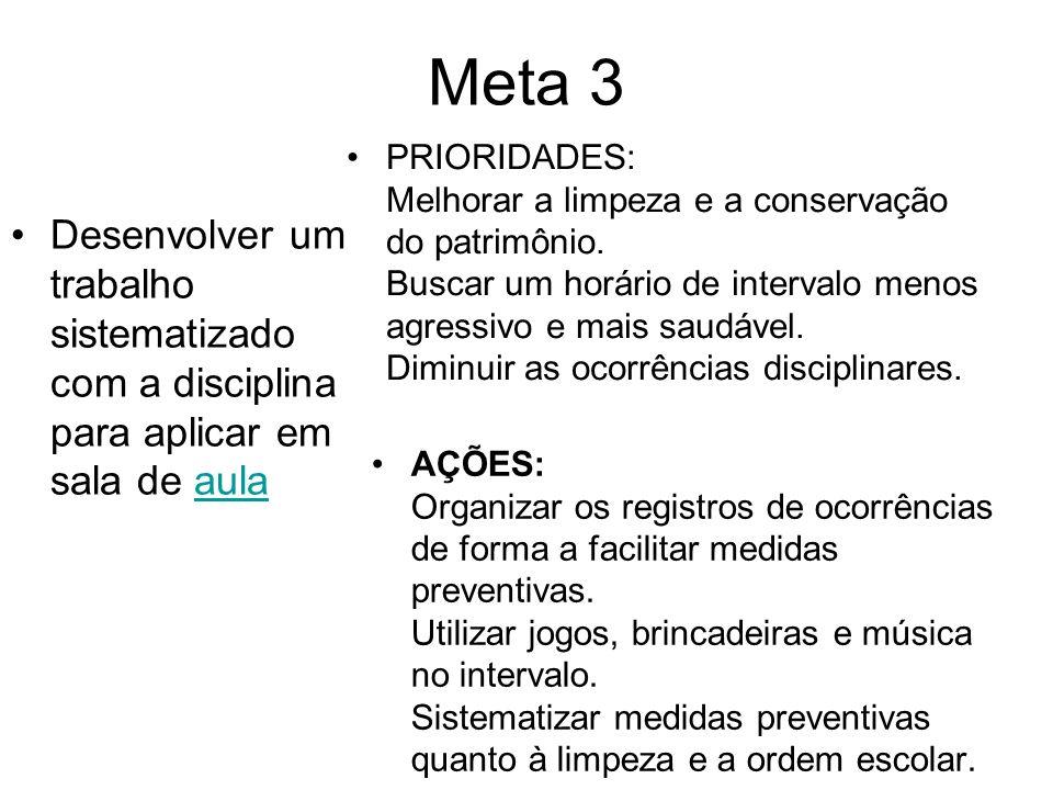 Meta 3 PRIORIDADES: Melhorar a limpeza e a conservação do patrimônio.