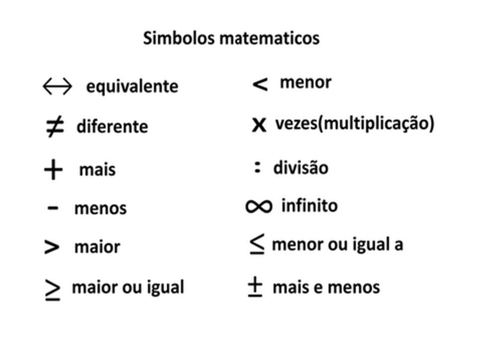 Definição de adição Adição é uma das operações básicas da álgebra.