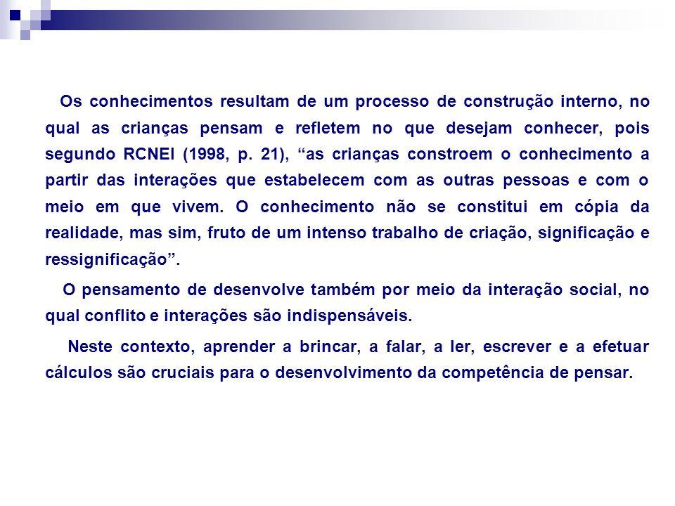 Os conhecimentos resultam de um processo de construção interno, no qual as crianças pensam e refletem no que desejam conhecer, pois segundo RCNEI (199
