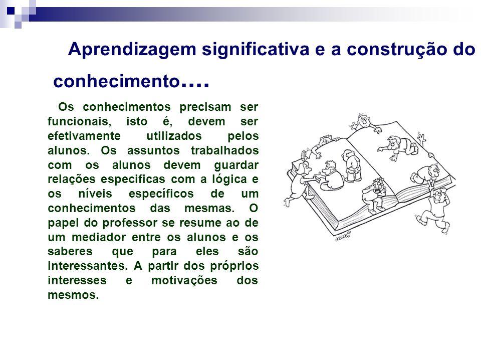 Aprendizagem significativa e a construção do conhecimento.... Os conhecimentos precisam ser funcionais, isto é, devem ser efetivamente utilizados pelo