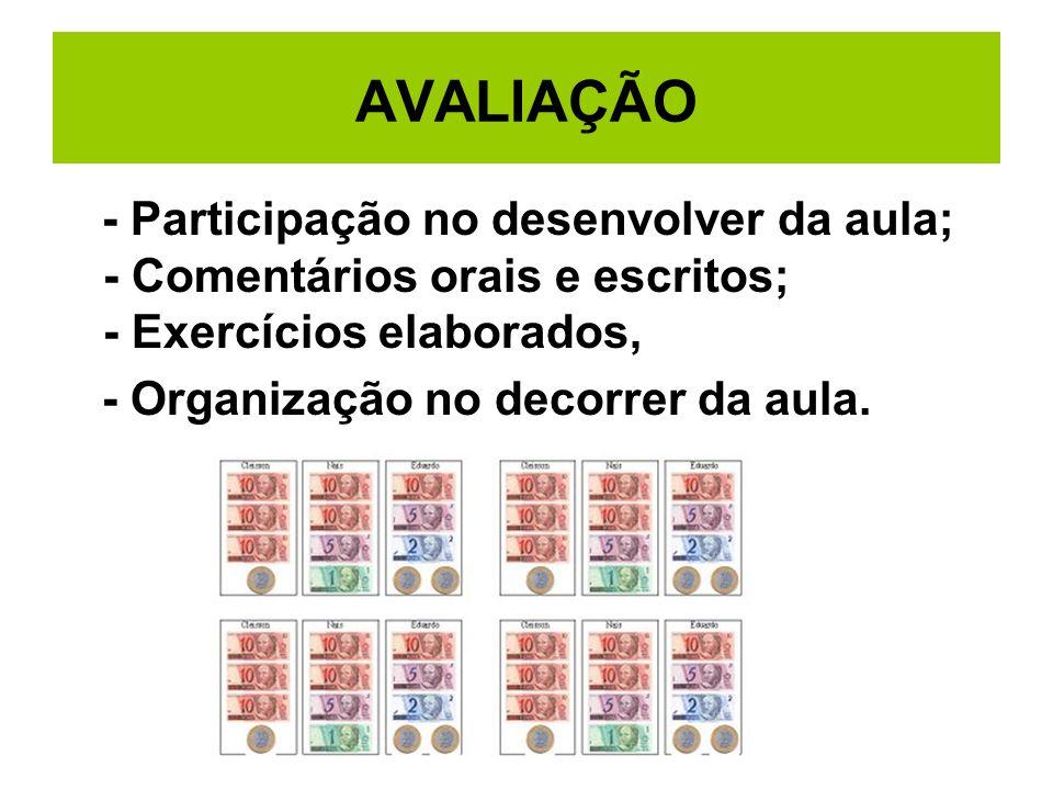 AVALIAÇÃO - Participação no desenvolver da aula; - Comentários orais e escritos; - Exercícios elaborados, - Organização no decorrer da aula.