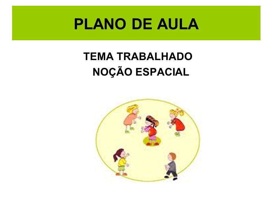 PLANO DE AULA TEMA TRABALHADO NOÇÃO ESPACIAL