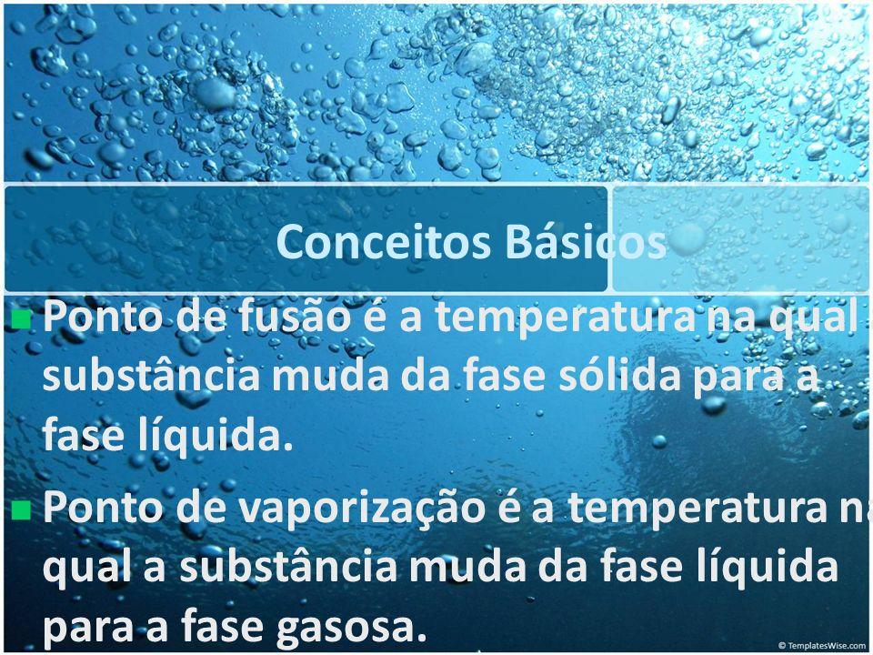 Conceitos Básicos Ponto de fusão é a temperatura na qual a substância muda da fase sólida para a fase líquida. Ponto de vaporização é a temperatura na