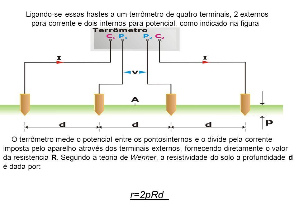 Ligando-se essas hastes a um terrômetro de quatro terminais, 2 externos para corrente e dois internos para potencial, como indicado na figura O terrôm