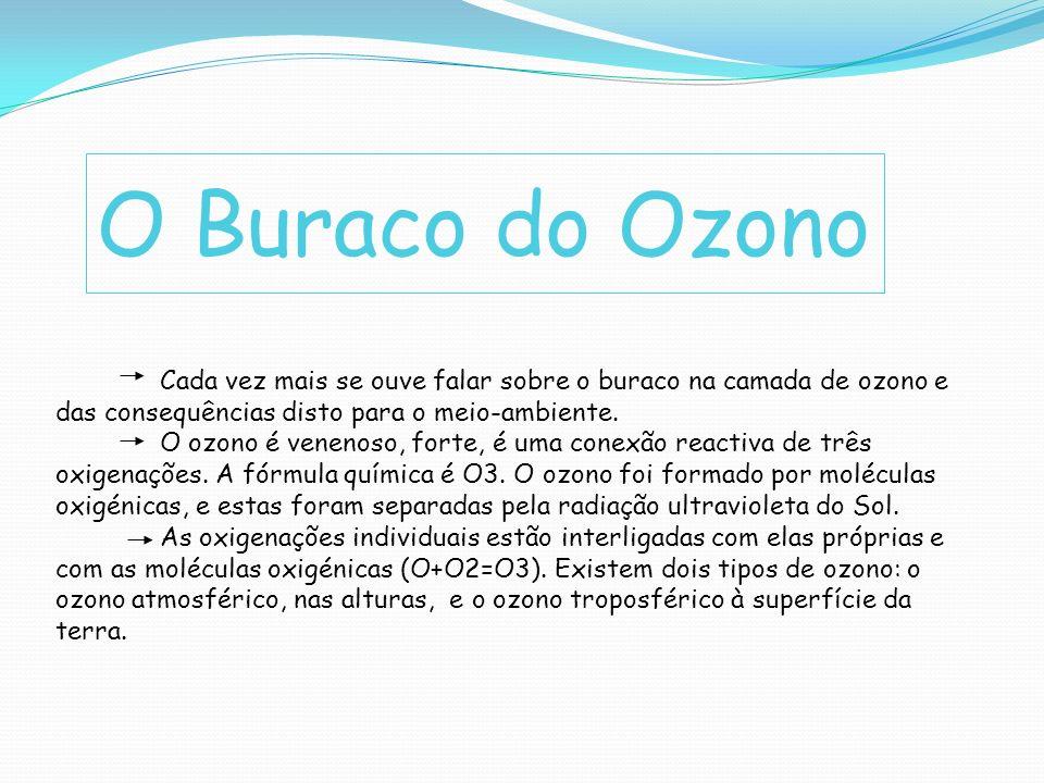 A camada do ozono ou esfera de ozono é a camada da atmosfera com uma grande concentração de ozono.
