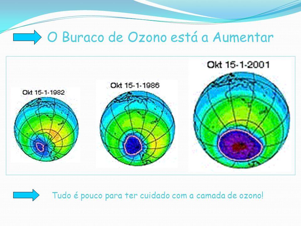 Tudo é pouco para ter cuidado com a camada de ozono! O Buraco de Ozono está a Aumentar