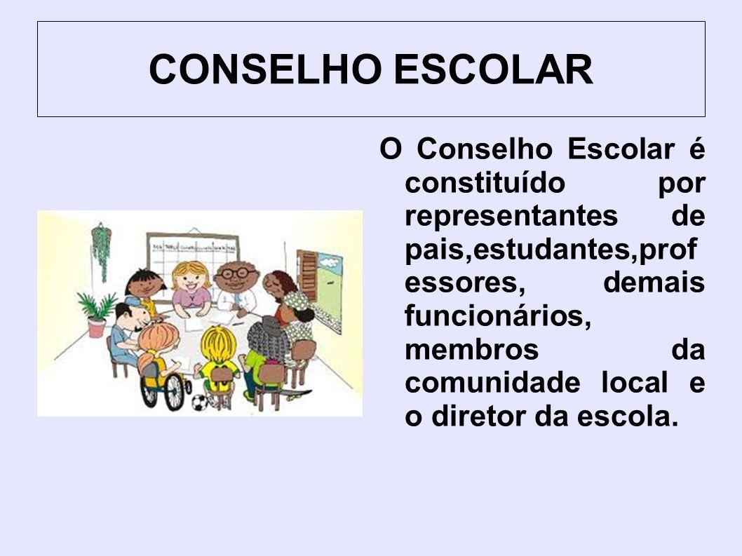 CONSELHO ESCOLAR O Conselho Escolar é constituído por representantes de pais,estudantes,prof essores, demais funcionários, membros da comunidade local e o diretor da escola.