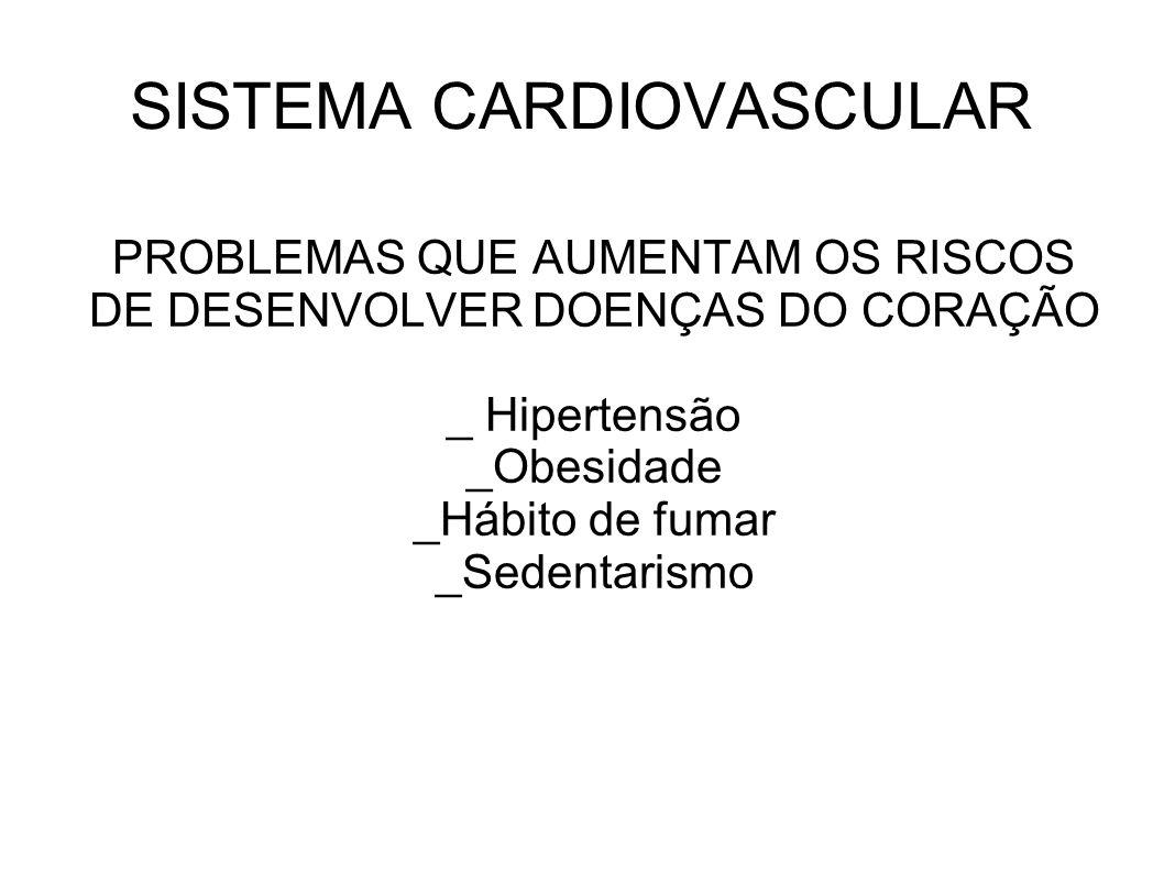 SISTEMA CARDIOVASCULAR PROBLEMAS QUE AUMENTAM OS RISCOS DE DESENVOLVER DOENÇAS DO CORAÇÃO _ Hipertensão _Obesidade _Hábito de fumar _Sedentarismo