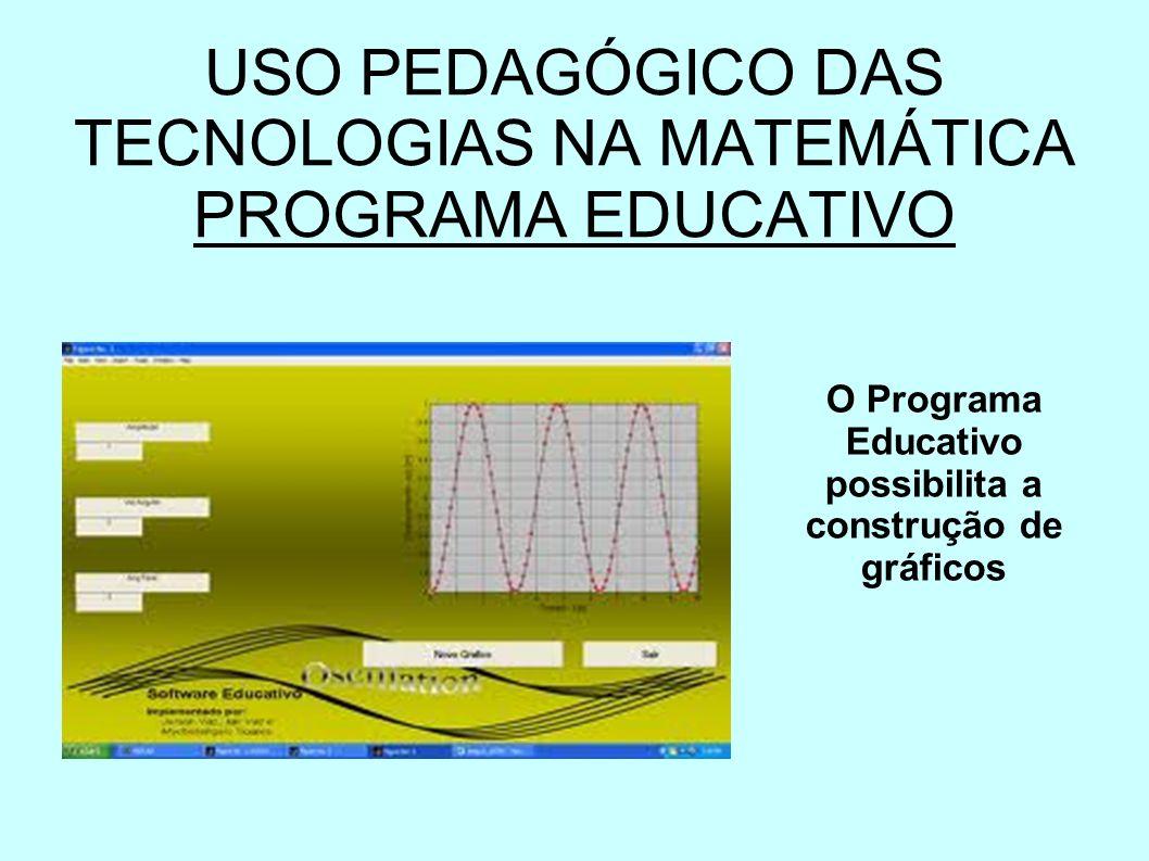 USO PEDAGÓGICO DAS TECNOLOGIAS NA MATEMÁTICA PROGRAMA EDUCATIVO O Programa Educativo possibilita a construção de gráficos