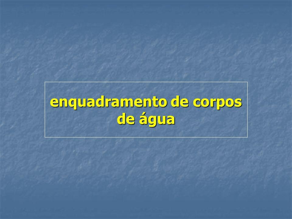 INSTRUMENTOS DE GESTÃO DE RECURSOS HÍDRICOS OUTORGA COBRANÇA SISTEMA DE INFORMAÇÕES PLANO DE RECURSOS HÍDRICOS ENQUADRA MENTO Z Política Nacional de Recursos Hídricos - Lei 9433/97