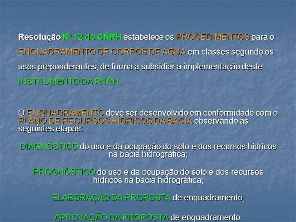 Resolução Nº 12 do CNRH estabelece os PROCEDIMENTOS para o ENQUADRAMENTO DE CORPOS DE ÁGUA em classes segundo os usos preponderantes, de forma a subsi