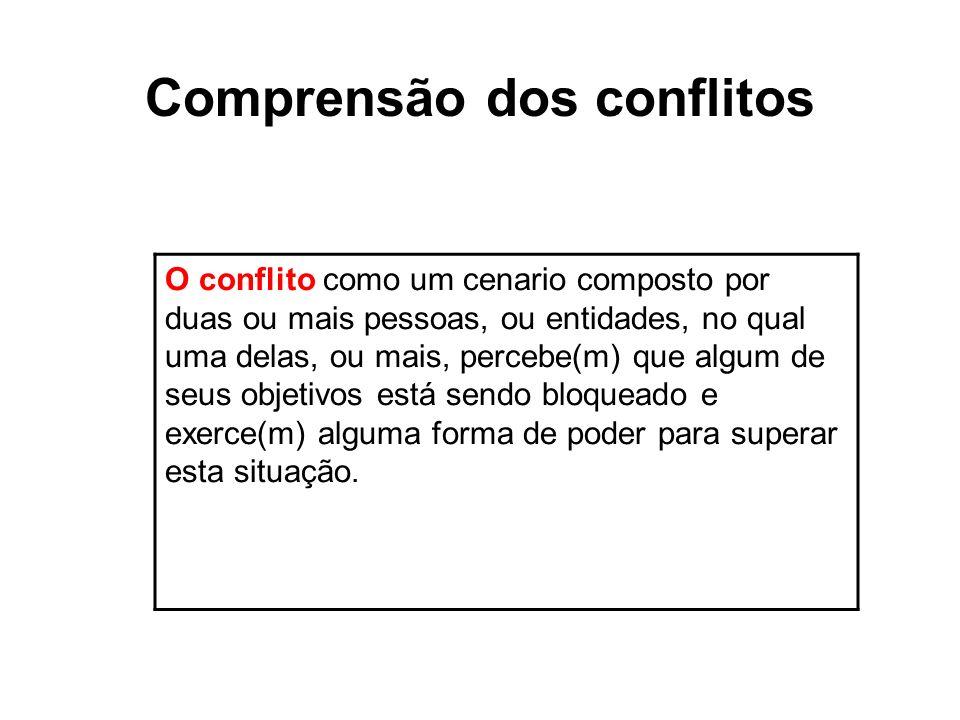 Compreensão dos conflitos Causas dos conflitos Conflitos de dados ou informação (falta de informação, maus entendidos, visões distintas).