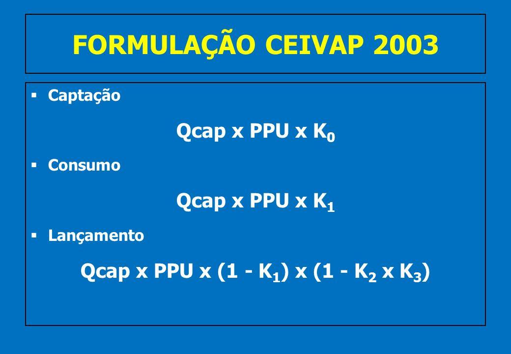 FORMULAÇÃO CEIVAP 2007 Captação [Qcap out x PPUcap x Kcap_classe] Consumo (QcapT–QlançT) x PPUcons x (Qcap/QcapT) Diluição CO DBO x PPU DBO