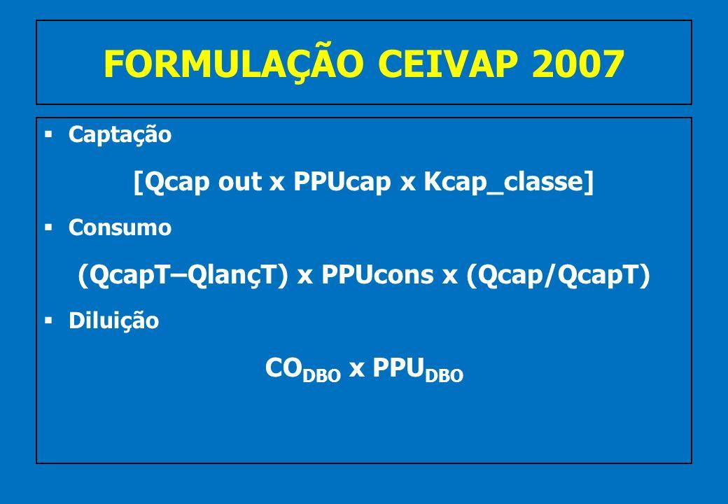 FORMULAÇÃO CEIVAP 2007 Ampliada Captação Qcap out x PPUcap x Kcap_classe Consumo (QcapT – QlançT) x PPUcons x (Qcap / QcapT) Diluição [CO DBO x PPU DBO ] + [CO DQO x PPU DQO ]