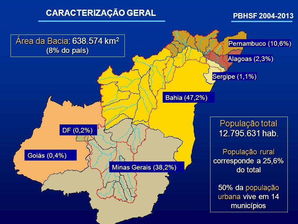Pernambuco (10,6%) Alagoas (2,3%) Sergipe (1,1%) Bahia (47,2%) Minas Gerais (38,2%) DF (0,2%) Goiás (0,4%) PBHSF 2004-2013 CARACTERIZAÇÃO GERAL Área d