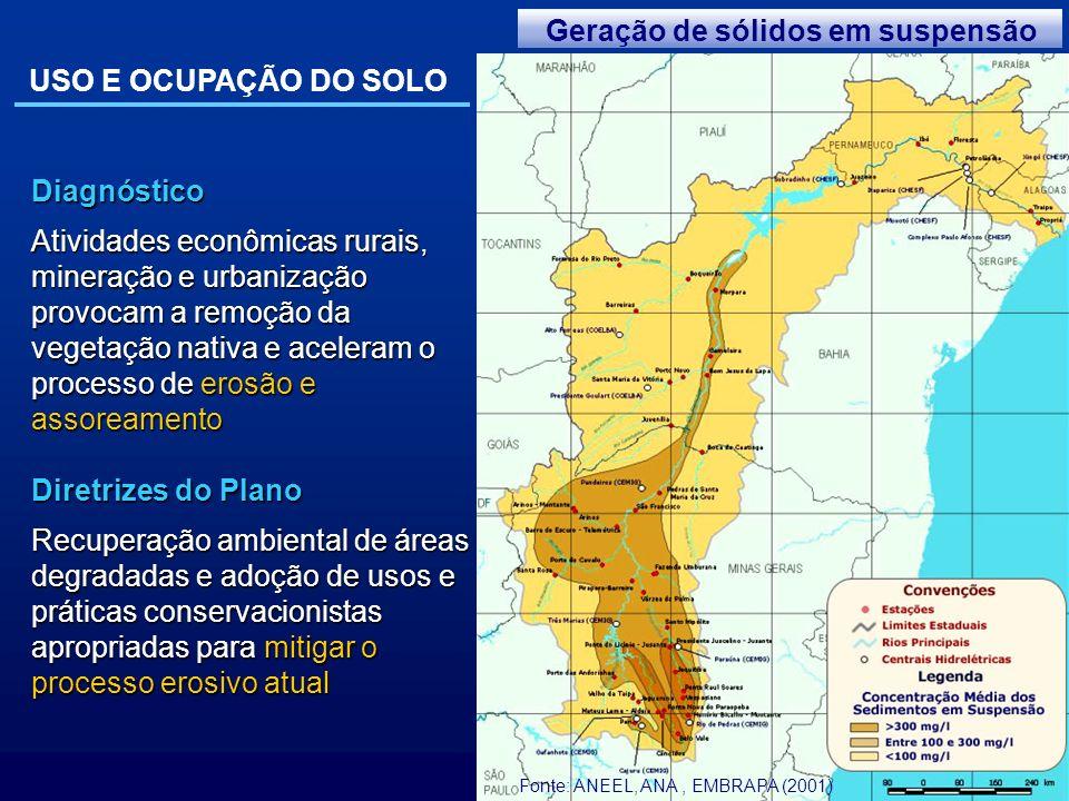 Fonte: ANEEL, ANA, EMBRAPA (2001) Diagnóstico Atividades econômicas rurais, mineração e urbanização provocam a remoção da vegetação nativa e aceleram