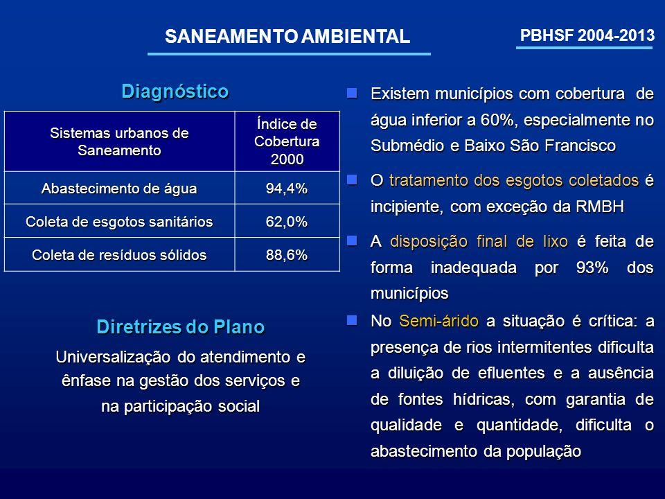 PBHSF 2004-2013 SANEAMENTO AMBIENTAL Diretrizes do Plano Universalização do atendimento e ênfase na gestão dos serviços e na participação social Siste