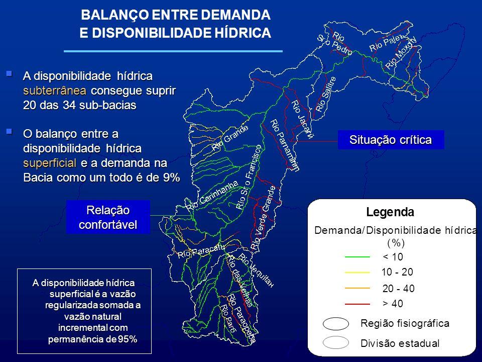 BALANÇO ENTRE DEMANDA E DISPONIBILIDADE HÍDRICA Relação confortável Situação crítica A disponibilidade hídrica subterrânea consegue suprir 20 das 34 s