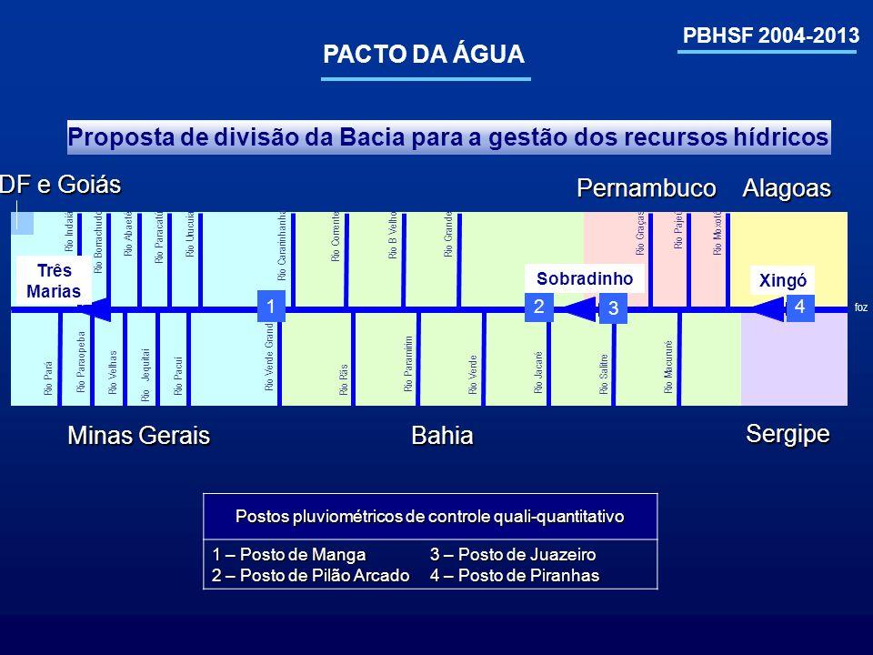 PBHSF 2004-2013 PACTO DA ÁGUA DF e Goiás Minas Gerais Bahia Sergipe Alagoas Pernambuco 12 3 4 Três Marias Sobradinho Xingó Postos pluviométricos de co
