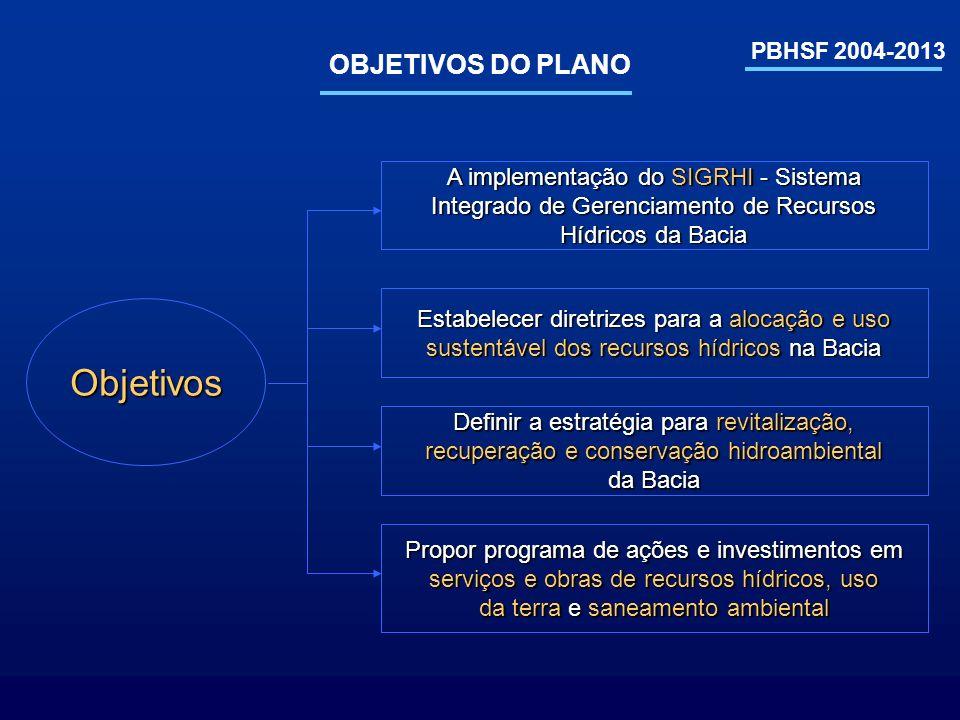 PBHSF 2004-2013 A implementação do SIGRHI - Sistema Integrado de Gerenciamento de Recursos Hídricos da Bacia Estabelecer diretrizes para a alocação e