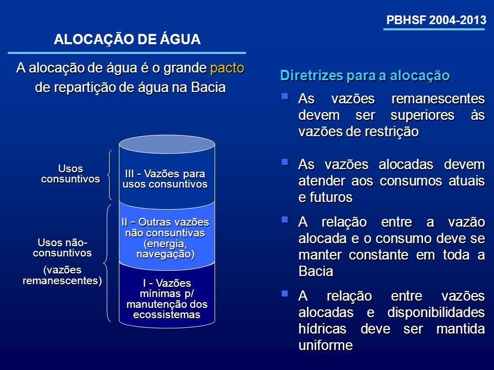PBHSF 2004-2013 ALOCAÇÃO DE ÁGUA A alocação de água é o grande pacto de repartição de água na Bacia Diretrizes para a alocação As vazões remanescentes