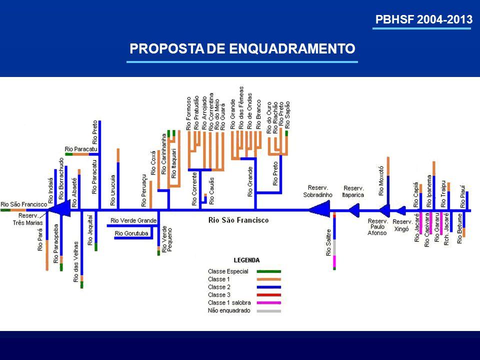 PBHSF 2004-2013 PROPOSTA DE ENQUADRAMENTO