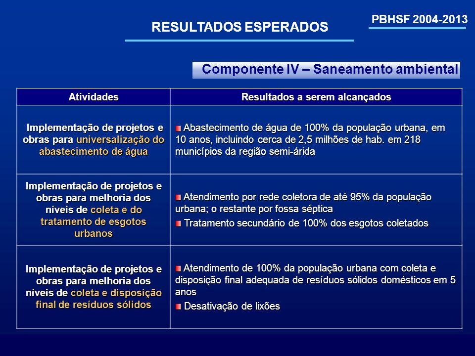 PBHSF 2004-2013 RESULTADOS ESPERADOS Atividades Resultados a serem alcançados Implementação de projetos e obras para universalização do abastecimento