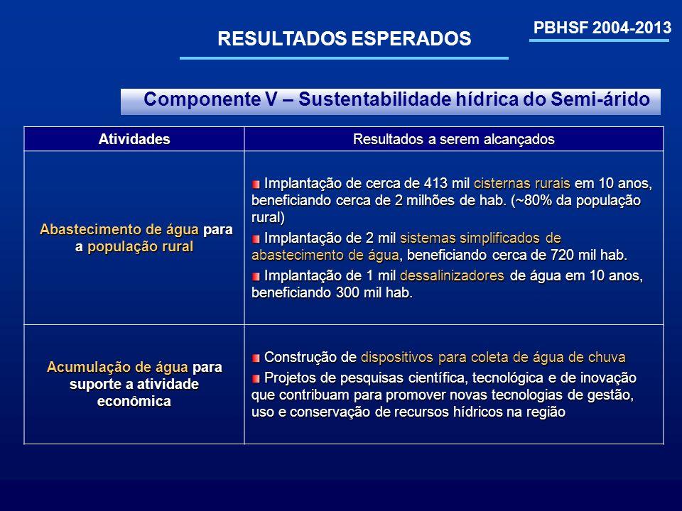 PBHSF 2004-2013 RESULTADOS ESPERADOS Atividades Resultados a serem alcançados Abastecimento de água para a população rural Abastecimento de água para
