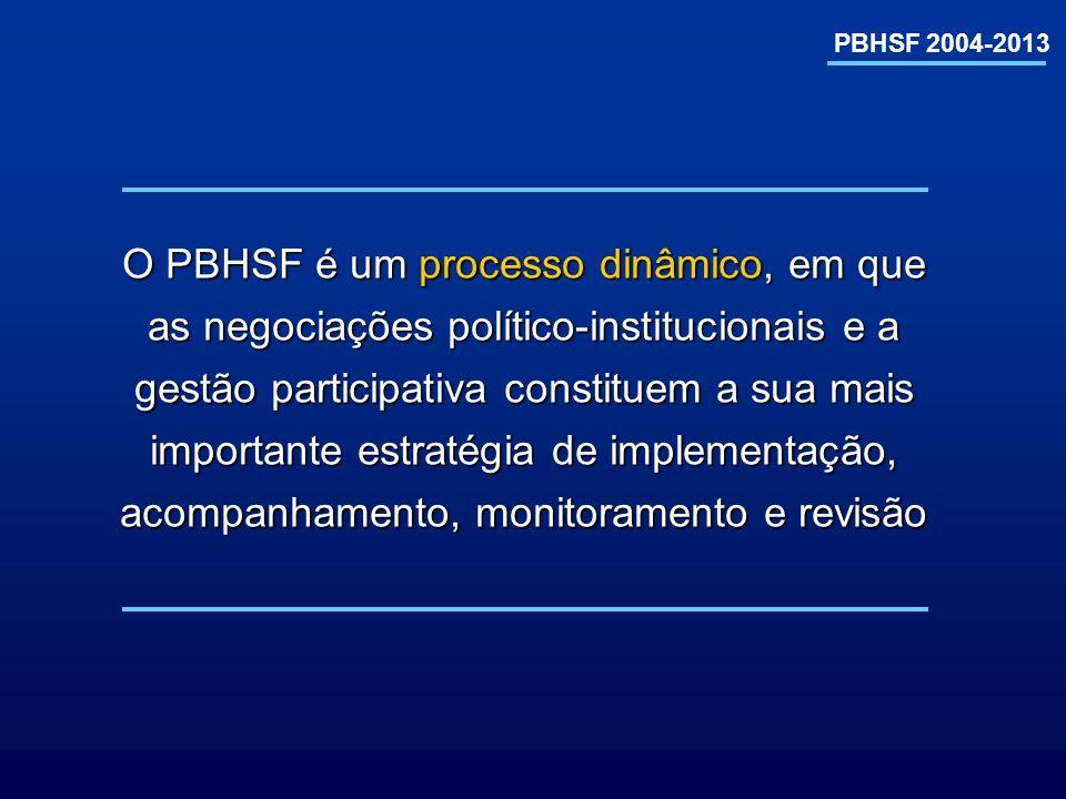 PBHSF 2004-2013 O PBHSF é um processo dinâmico, em que as negociações político-institucionais e a gestão participativa constituem a sua mais important