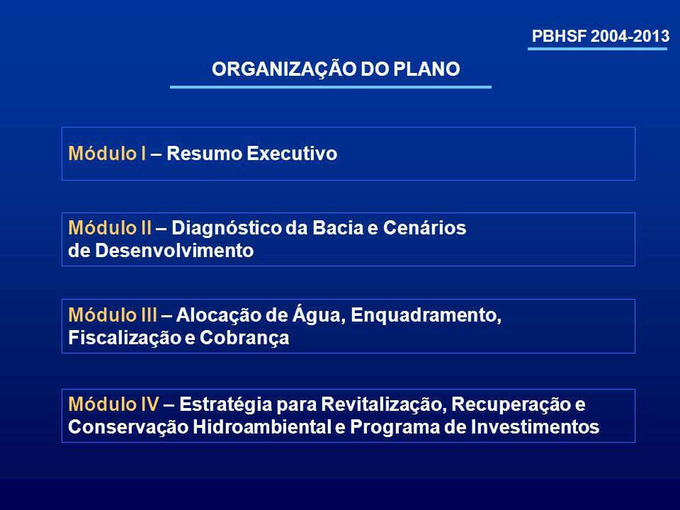 PBHSF 2004-2013 Módulo I – Resumo Executivo Módulo II – Diagnóstico da Bacia e Cenários de Desenvolvimento Módulo III – Alocação de Água, Enquadrament